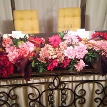 披露宴の新郎新婦の席