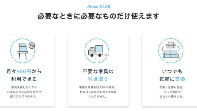 CLASの公式サイトr利用の流れ