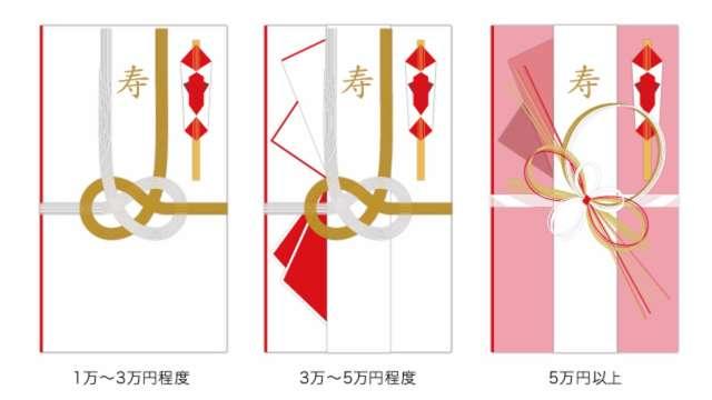 祝儀袋の種類
