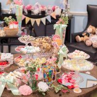 お子様ゲストにも人気のキャンディーブッフェは挙式前にゲストが楽しめる人気演出