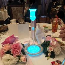 水を入れると光るグラス