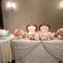 少人数の結婚式向けです。
