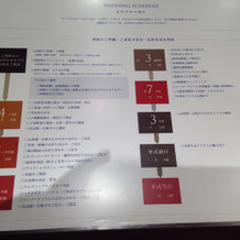 準備のスケジュール表