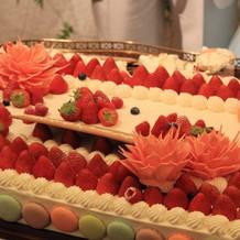 カフェタナカのケーキ。