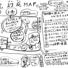 自作の虎幻庭ワクワクマップ♪