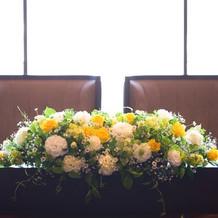 標準のメインテーブル装花です