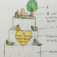 思い通りのケーキを作ってくれます