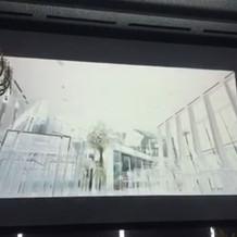 映画館のような大きなスクリーン