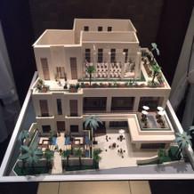 建物全体の模型
