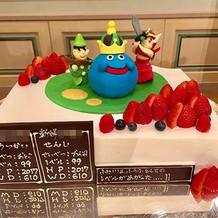 ゲーム風オリジナル生ケーキ