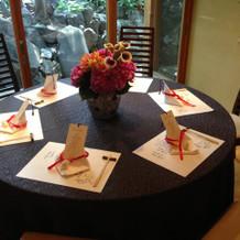 親族テーブル