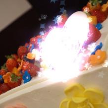 かわいいケーキでした