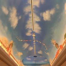 メルヘンなチャペル前の天井絵