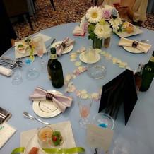 友人のテーブル