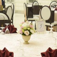 装花とテーブルコーディネート