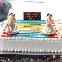 オリジナルプールケーキ