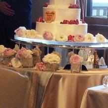 ケーキの横側です