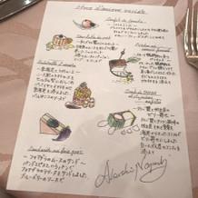 シェフ手書きの料理説明。