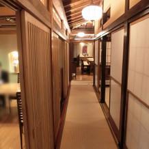 廊下。結婚式時、仕切なし。