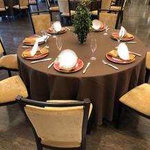 小会場テーブルサイズ