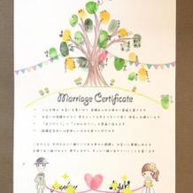 ウェディングツリー兼結婚証明書