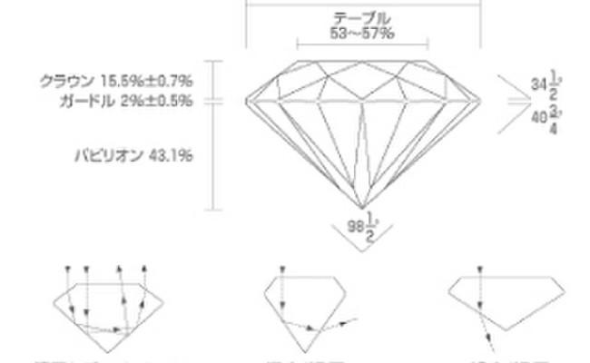 世界で初めてダイヤモンドの中に雪の結晶を映し出した